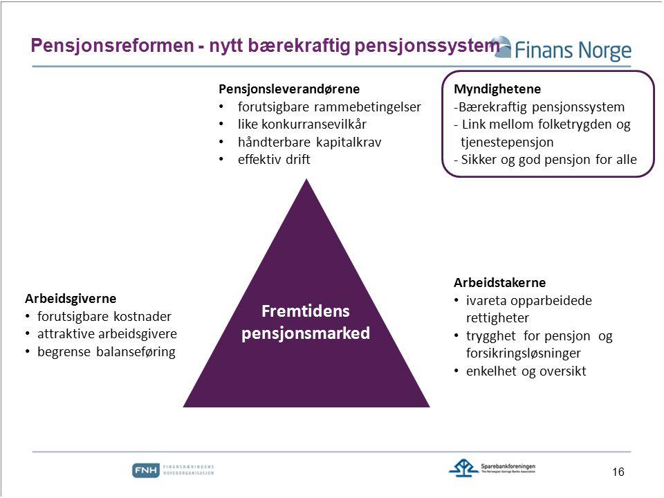 Pensjonsreformen - nytt bærekraftig pensjonssystem