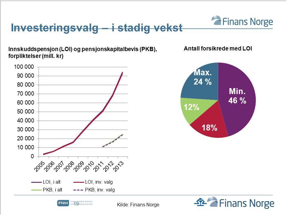 Investeringsvalg – i stadig vekst