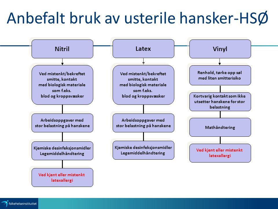Anbefalt bruk av usterile hansker-HSØ
