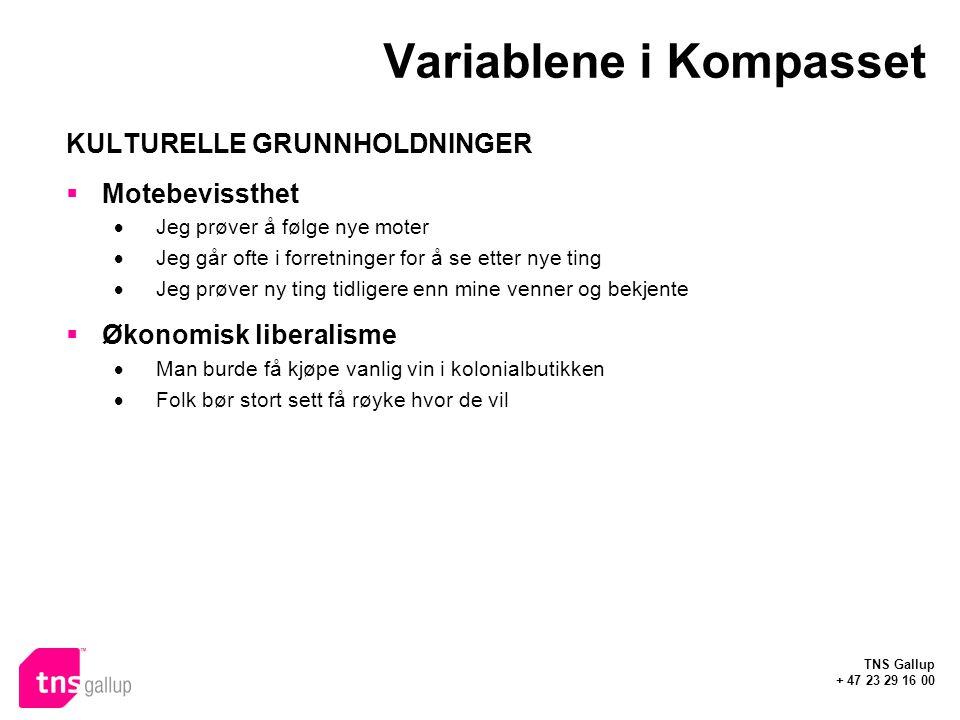 Variablene i Kompasset