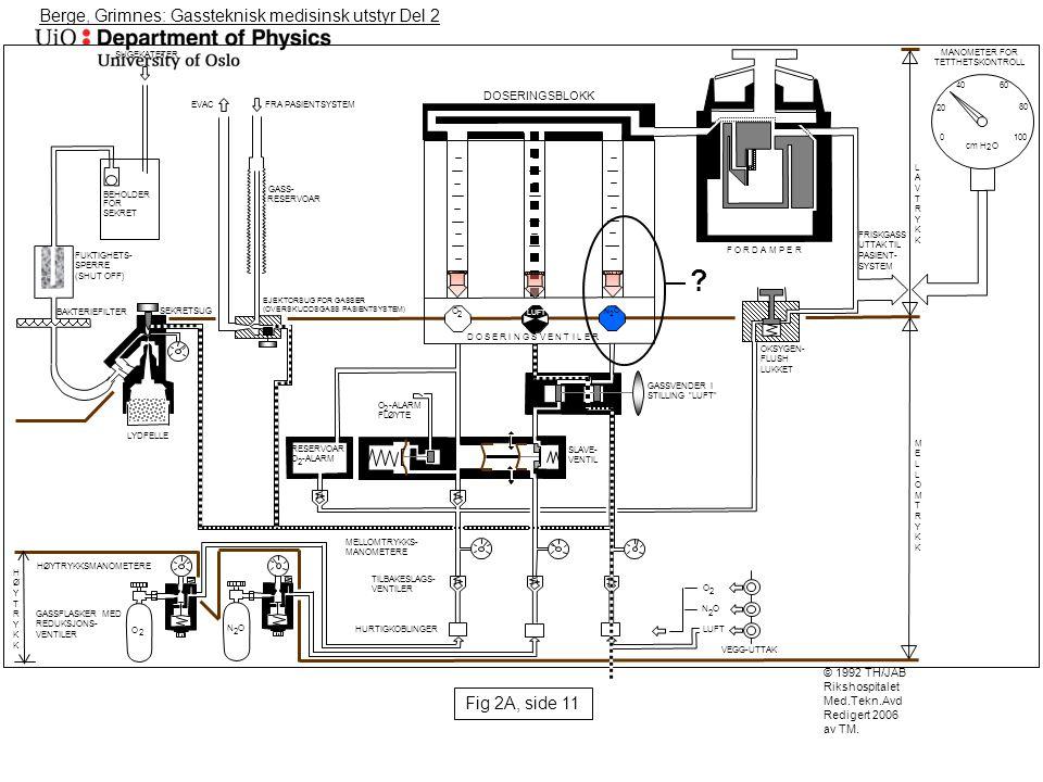 Berge, Grimnes: Gassteknisk medisinsk utstyr Del 2 Fig 2A, side 11