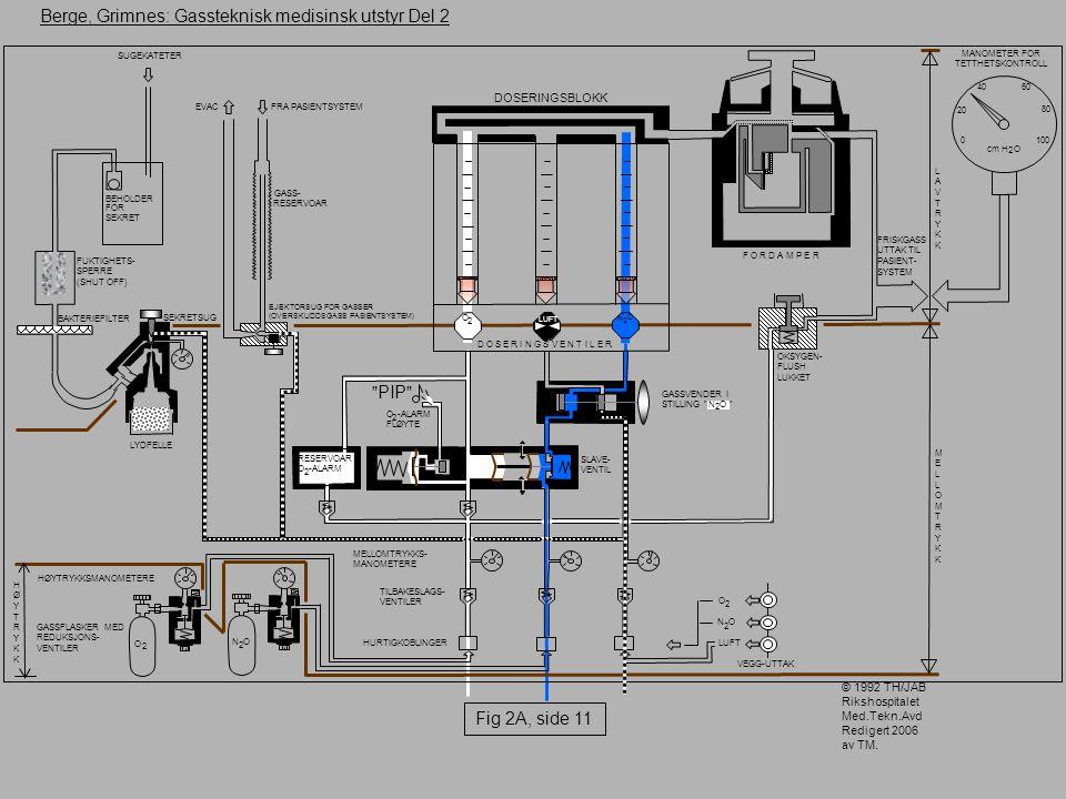 Berge, Grimnes: Gassteknisk medisinsk utstyr Del 2