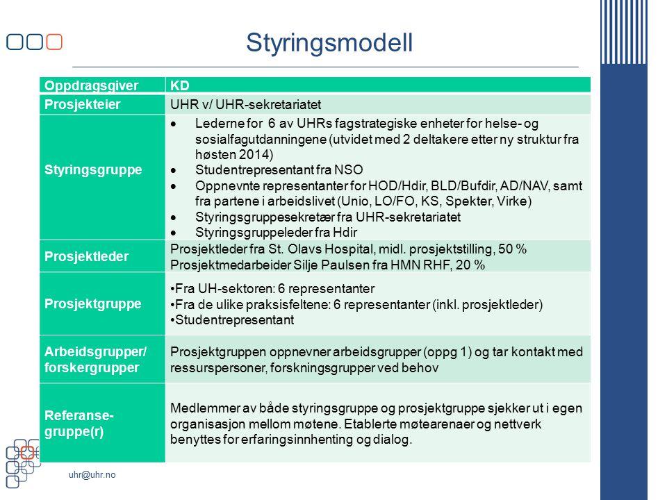 Styringsmodell Oppdragsgiver KD Prosjekteier UHR v/ UHR-sekretariatet
