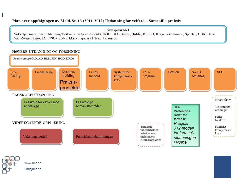 Praksis-prosjektet UHR/ Profesjons-rådet for farmasi: Prosjekt 3+2-modell for farmasi-utdanningen i Norge.
