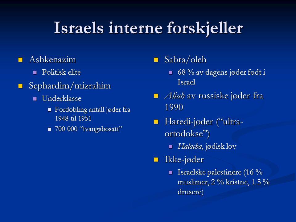 Israels interne forskjeller