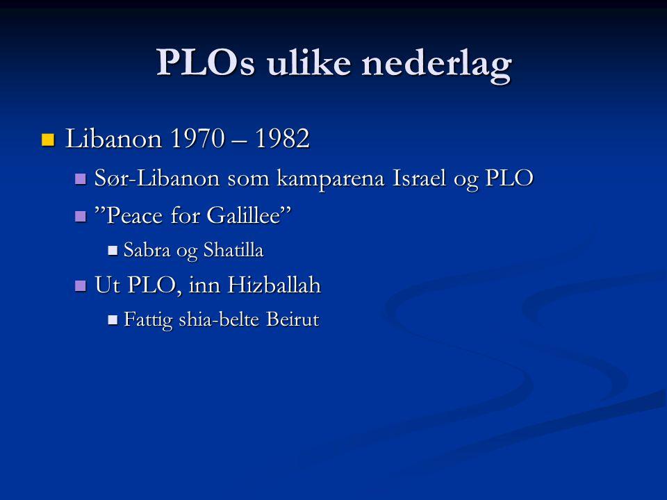 PLOs ulike nederlag Libanon 1970 – 1982