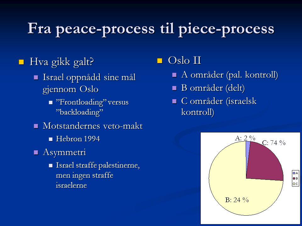 Fra peace-process til piece-process