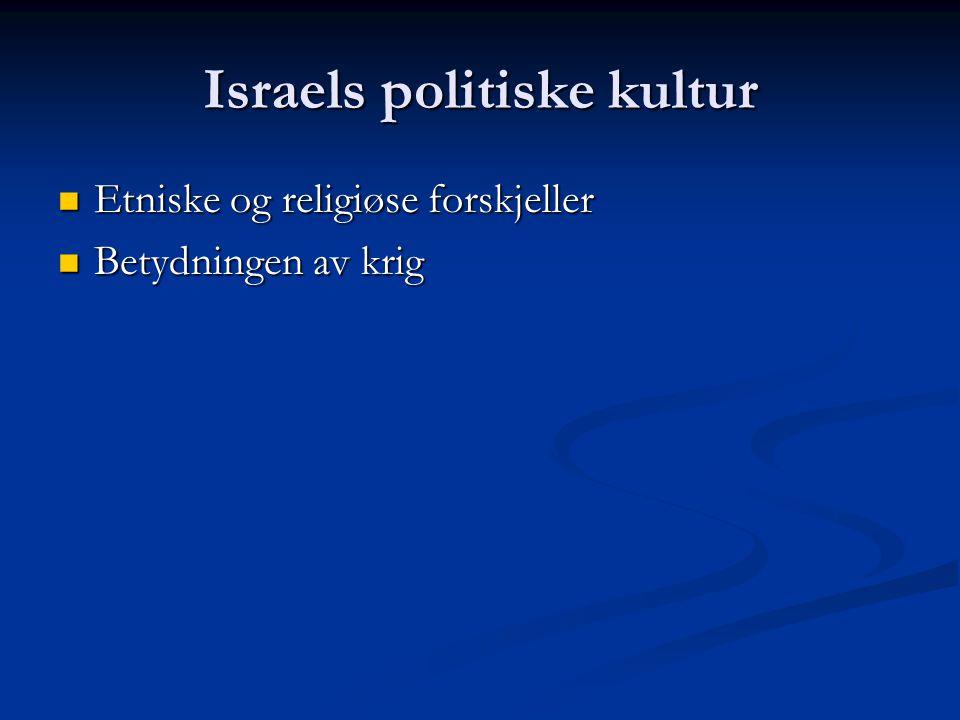 Israels politiske kultur