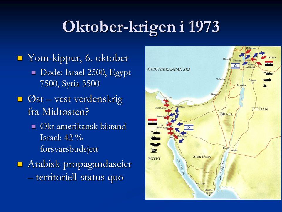 Oktober-krigen i 1973 Yom-kippur, 6. oktober