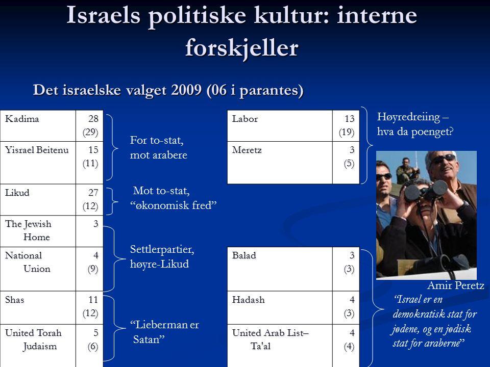 Israels politiske kultur: interne forskjeller