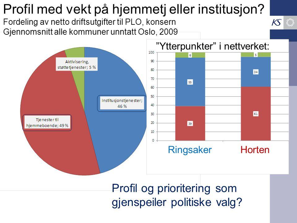 Profil med vekt på hjemmetj eller institusjon