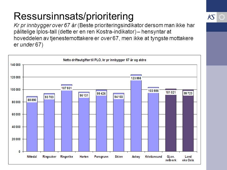 Ressursinnsats/prioritering Kr pr innbygger over 67 år (Beste prioriteringsindikator dersom man ikke har pålitelige Iplos-tall (dette er en ren Kostra-indikator) – hensyntar at hoveddelen av tjenestemottakere er over 67, men ikke at tyngste mottakere er under 67)