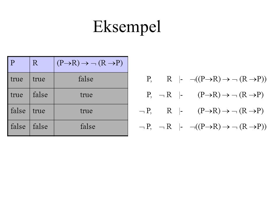 Eksempel P R (PR)   (R P) true false P, |- ((PR)   (R P))  R
