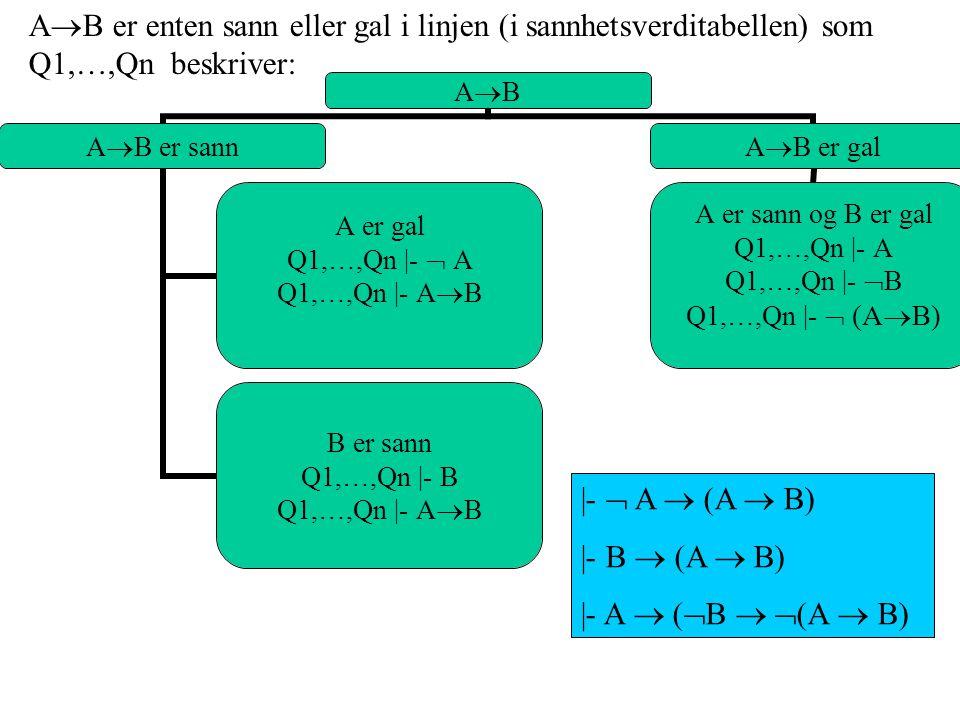 AB er enten sann eller gal i linjen (i sannhetsverditabellen) som Q1,…,Qn beskriver: