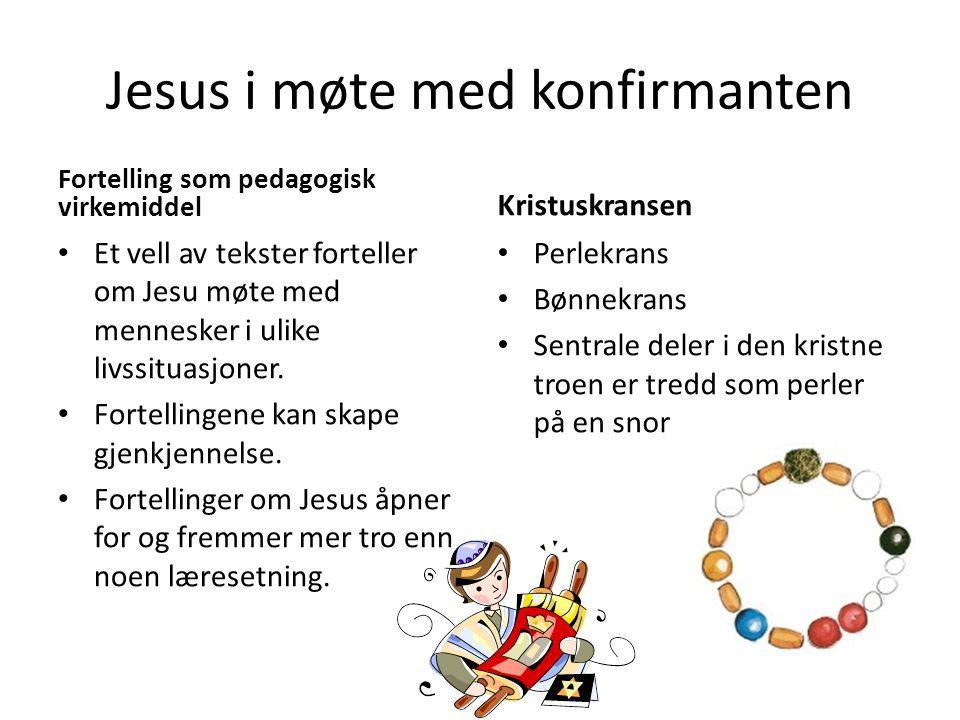 Jesus i møte med konfirmanten