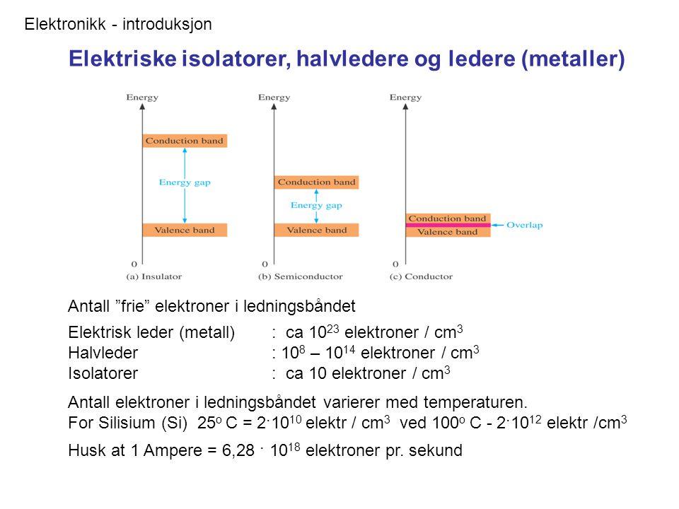 Elektriske isolatorer, halvledere og ledere (metaller)