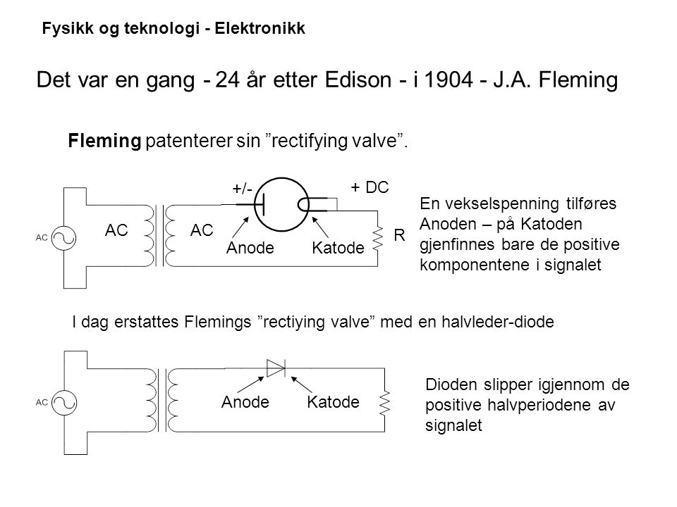Det var en gang - 24 år etter Edison - i 1904 - J.A. Fleming