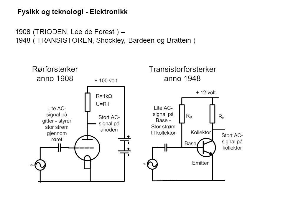 Fysikk og teknologi - Elektronikk