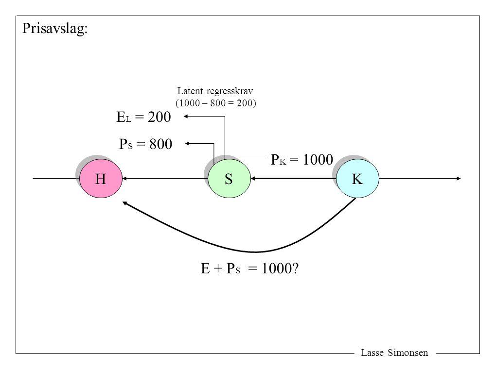 Prisavslag: EL = 200 PS = 800 PK = 1000 H S K E + PS = 1000