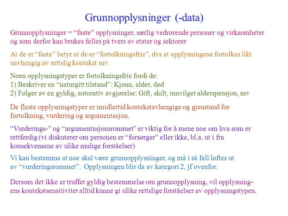 Grunnopplysninger (-data)