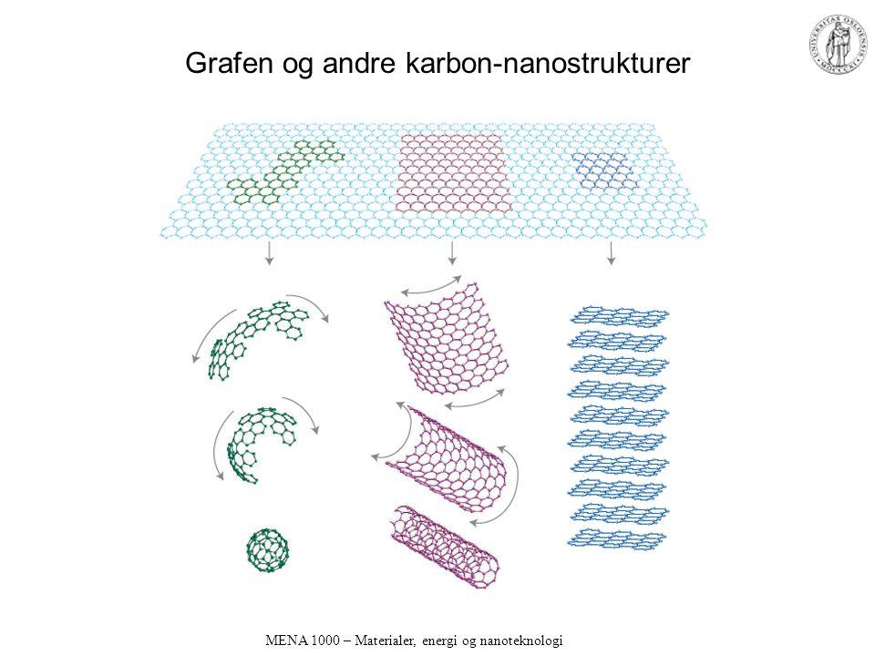 Grafen og andre karbon-nanostrukturer