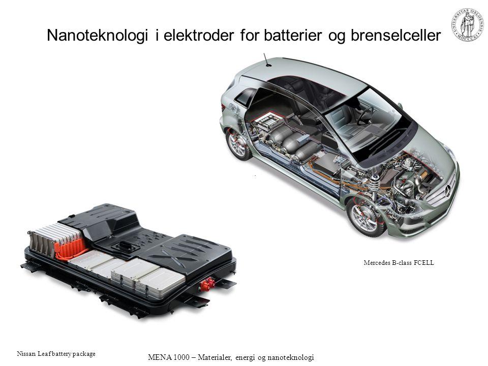 Nanoteknologi i elektroder for batterier og brenselceller