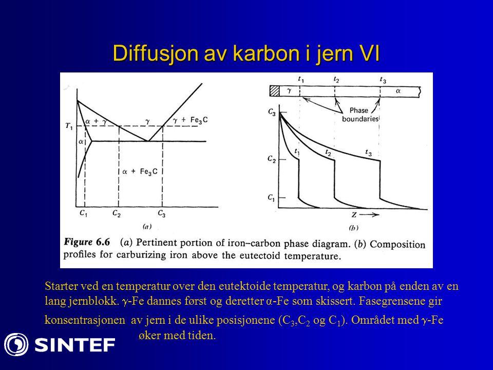 Diffusjon av karbon i jern VI