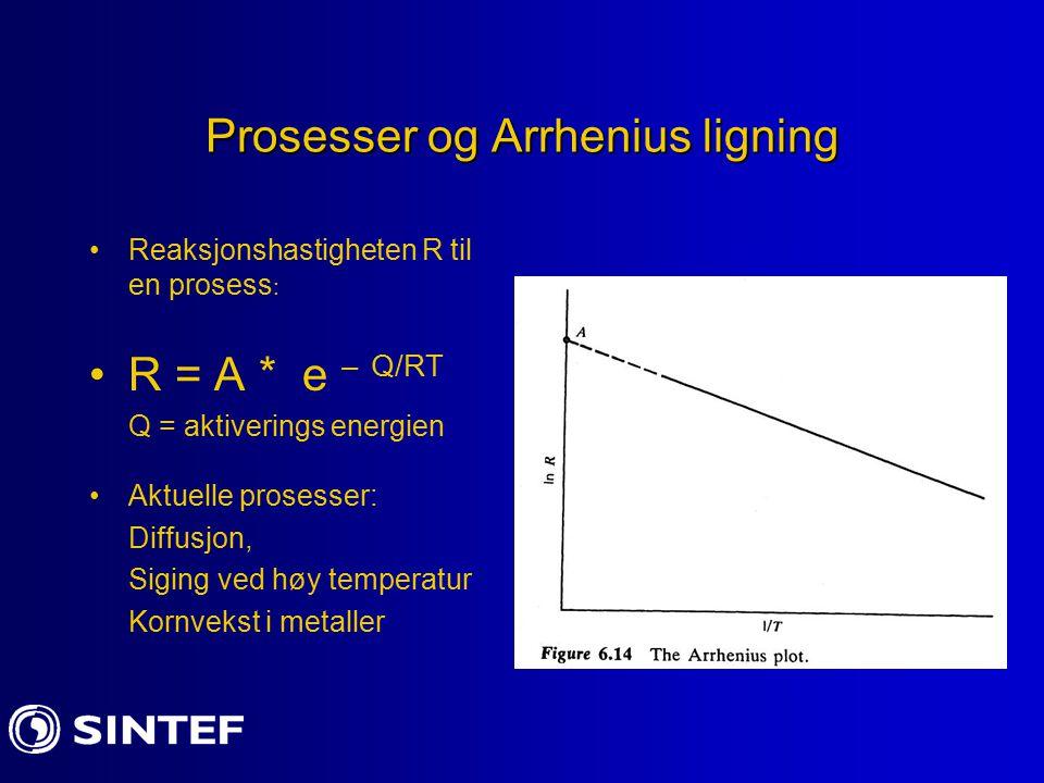 Prosesser og Arrhenius ligning