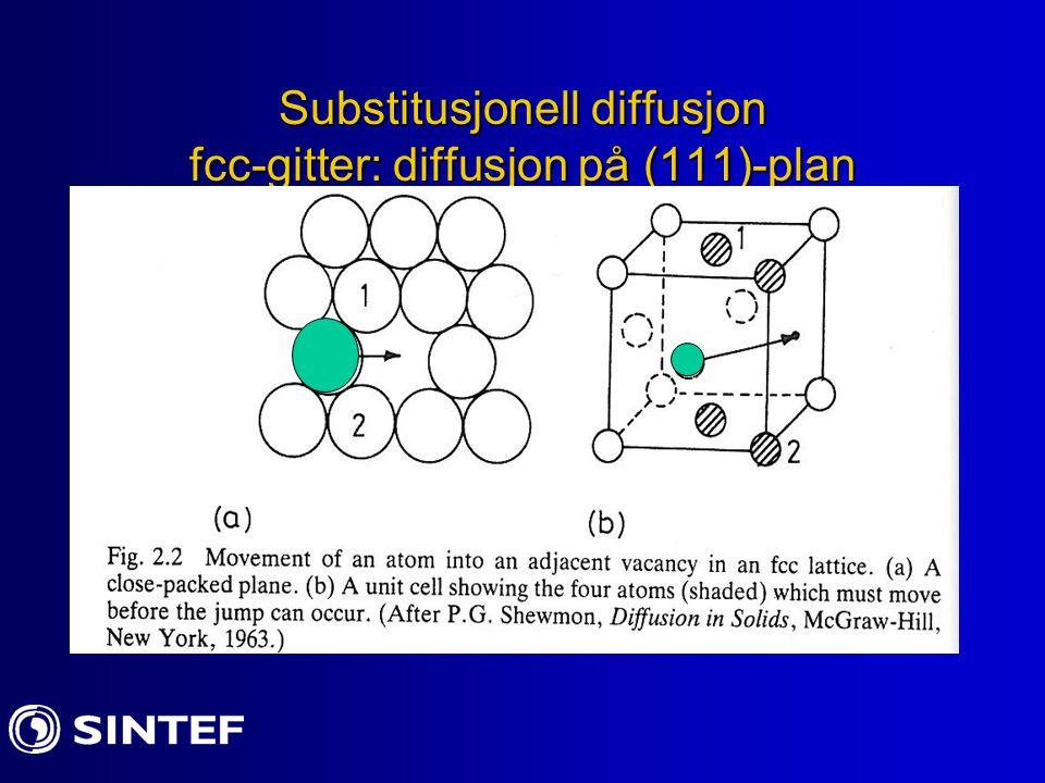 Substitusjonell diffusjon fcc-gitter: diffusjon på (111)-plan