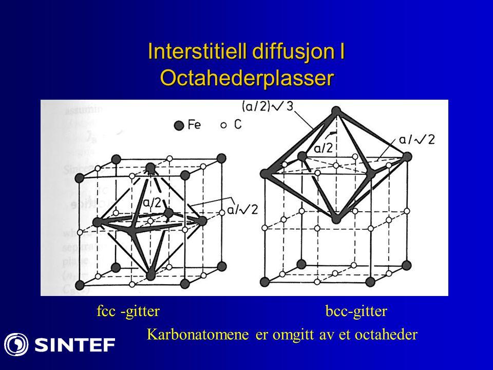 Interstitiell diffusjon I Octahederplasser