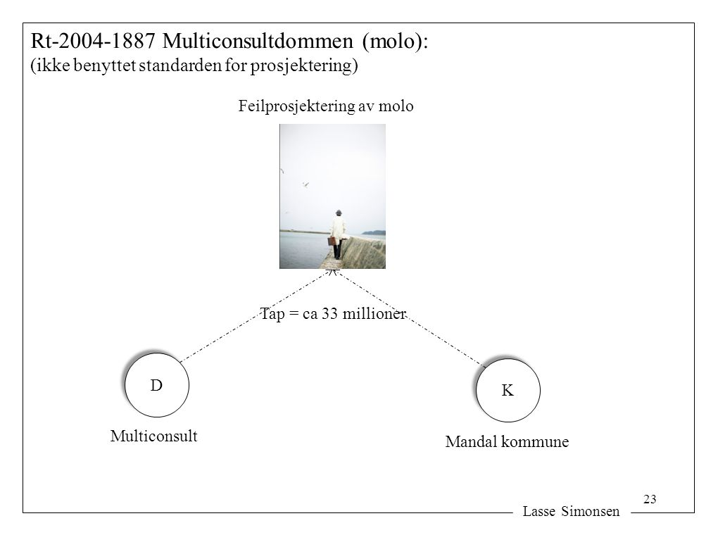 Feilprosjektering av molo