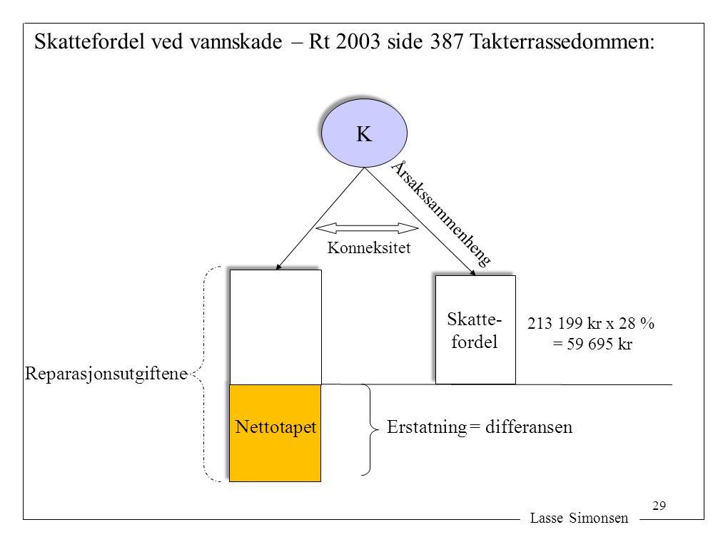 Skattefordel ved vannskade – Rt 2003 side 387 Takterrassedommen: