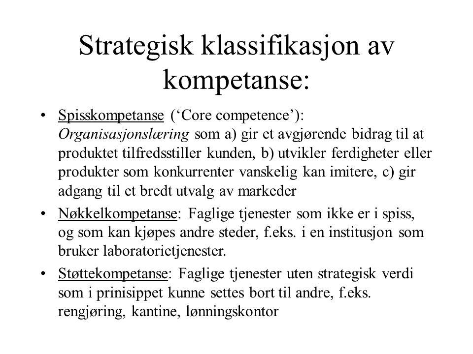 Strategisk klassifikasjon av kompetanse: