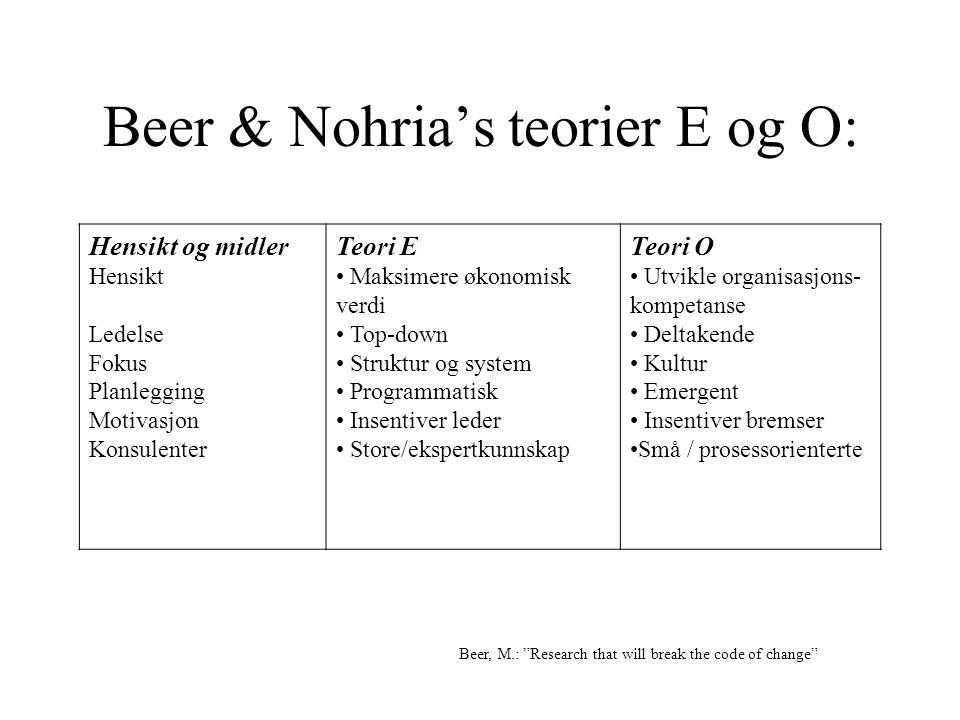 Beer & Nohria's teorier E og O: