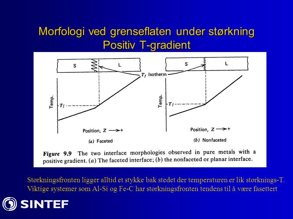 Morfologi ved grenseflaten under størkning Positiv T-gradient