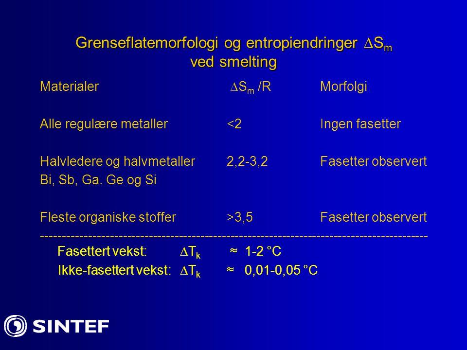 Grenseflatemorfologi og entropiendringer Sm ved smelting