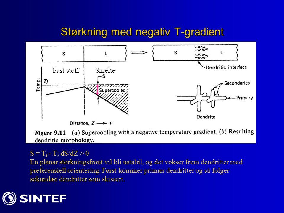 Størkning med negativ T-gradient