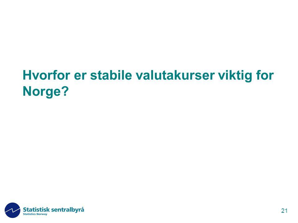 Hvorfor er stabile valutakurser viktig for Norge
