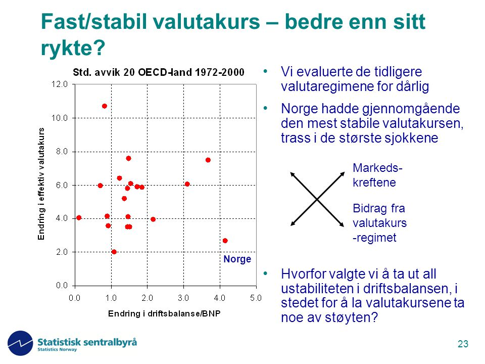 Fast/stabil valutakurs – bedre enn sitt rykte