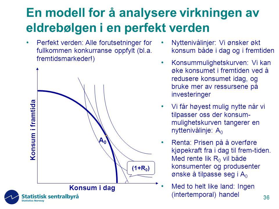 En modell for å analysere virkningen av eldrebølgen i en perfekt verden