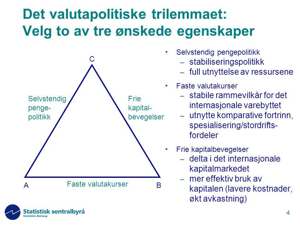 Det valutapolitiske trilemmaet: Velg to av tre ønskede egenskaper