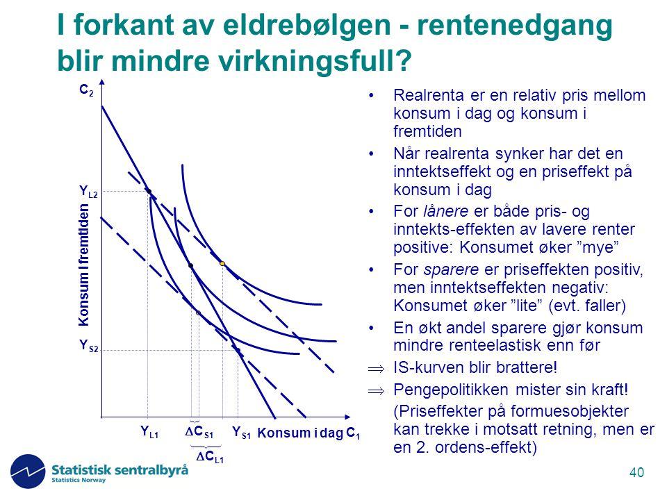I forkant av eldrebølgen - rentenedgang blir mindre virkningsfull