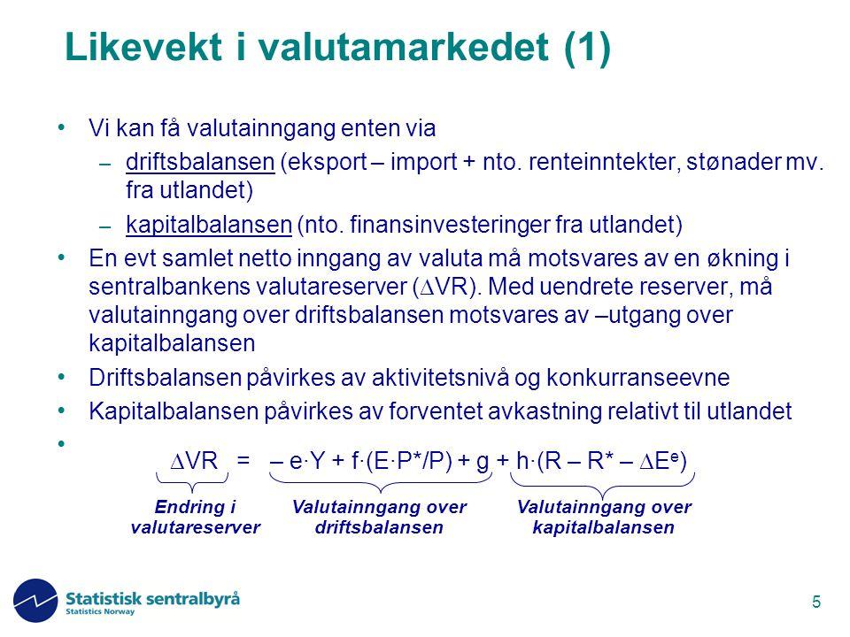 Likevekt i valutamarkedet (1)