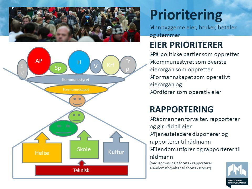 Prioritering EIER PRIORITERER RAPPORTERING