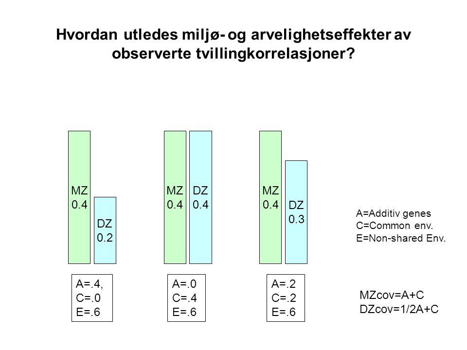 Hvordan utledes miljø- og arvelighetseffekter av observerte tvillingkorrelasjoner