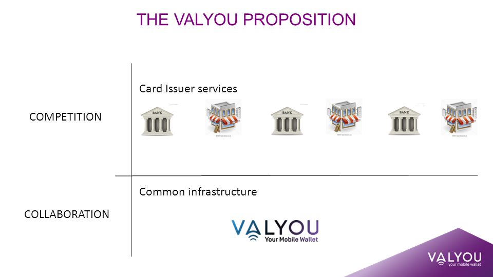THE VALYOU PROPOSITION