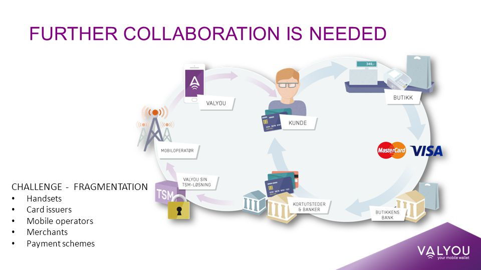 FURTHER COLLABORATION IS NEEDED