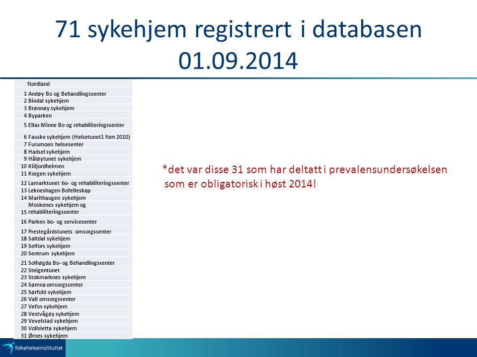 71 sykehjem registrert i databasen 01.09.2014