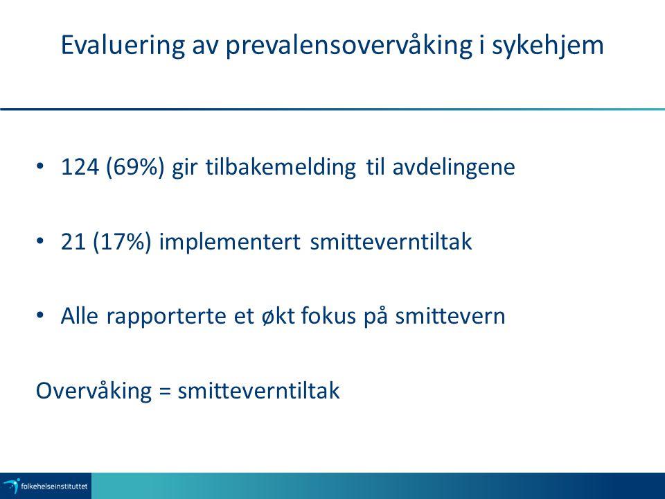 Evaluering av prevalensovervåking i sykehjem