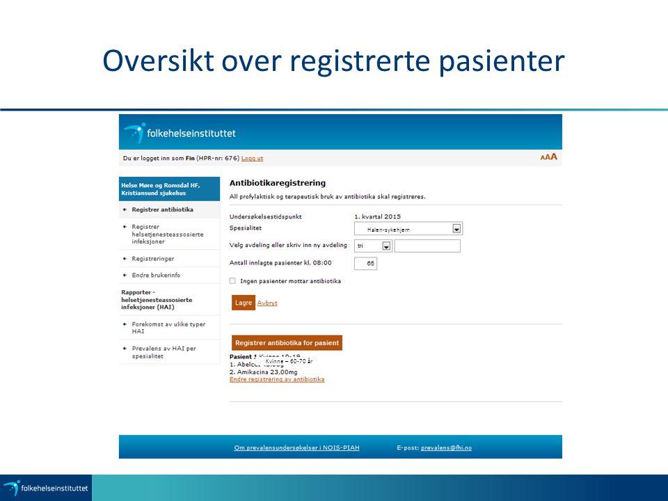 Oversikt over registrerte pasienter